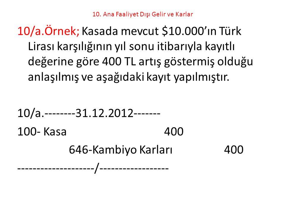 10. Ana Faaliyet Dışı Gelir ve Karlar 10/a.Örnek; Kasada mevcut $10.000'ın Türk Lirası karşılığının yıl sonu itibarıyla kayıtlı değerine göre 400 TL a
