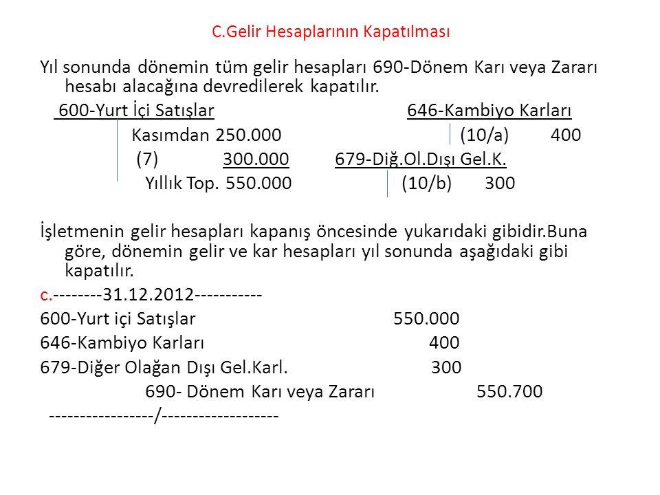 C.Gelir Hesaplarının Kapatılması Yıl sonunda dönemin tüm gelir hesapları 690-Dönem Karı veya Zararı hesabı alacağına devredilerek kapatılır. 600-Yurt