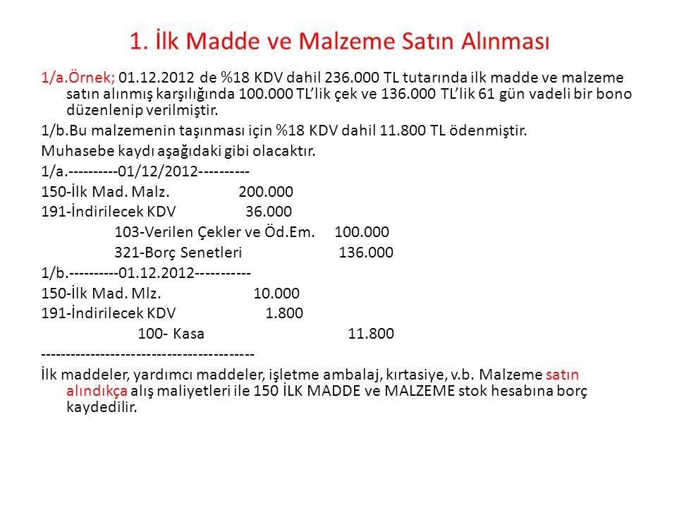 1. İlk Madde ve Malzeme Satın Alınması 1/a.Örnek; 01.12.2012 de %18 KDV dahil 236.000 TL tutarında ilk madde ve malzeme satın alınmış karşılığında 100