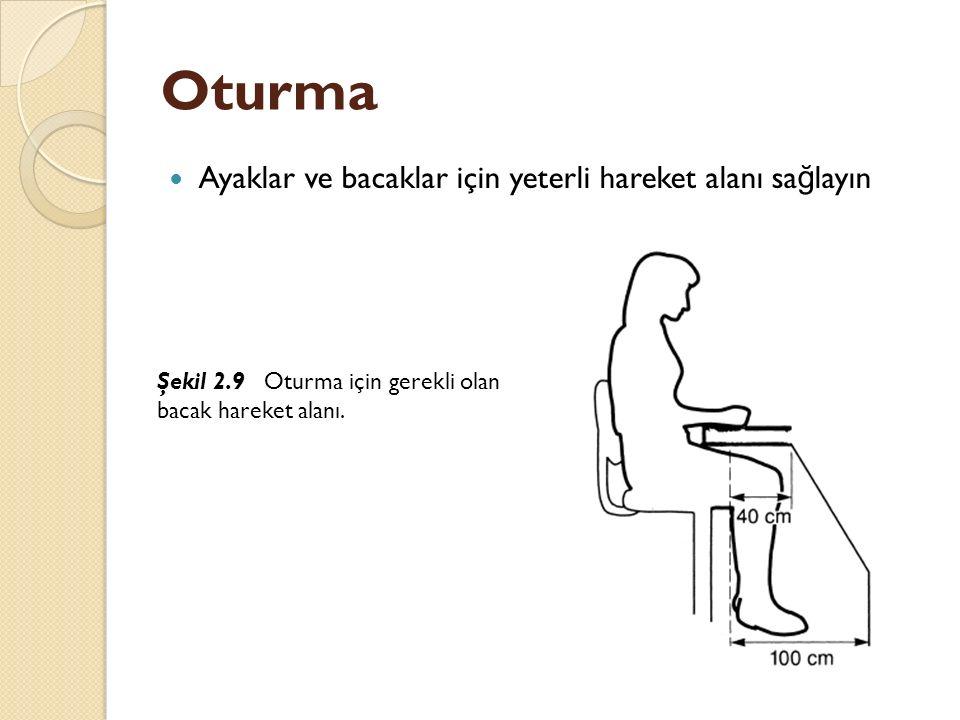 Oturma Ayaklar ve bacaklar için yeterli hareket alanı sa ğ layın Şekil 2.9 Oturma için gerekli olan bacak hareket alanı.