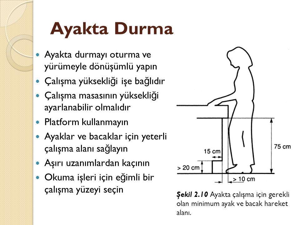 Ayakta Durma Ayakta durmayı oturma ve yürümeyle dönüşümlü yapın Çalışma yüksekli ğ i işe ba ğ lıdır Çalışma masasının yüksekli ğ i ayarlanabilir olmal
