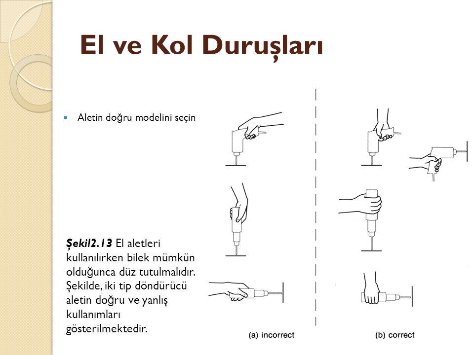 El ve Kol Duruşları Aletin do ğ ru modelini seçin Şekil2.13 El aletleri kullanılırken bilek mümkün oldu ğ unca düz tutulmalıdır. Şekilde, iki tip dönd