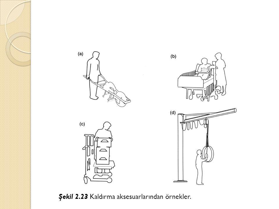 Şekil 2.23 Kaldırma aksesuarlarından örnekler.