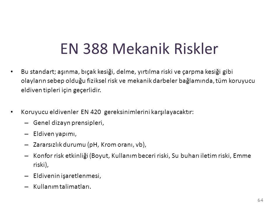 EN 388 Mekanik Riskler Bu standart; aşınma, bıçak kesiği, delme, yırtılma riski ve çarpma kesiği gibi olayların sebep olduğu fiziksel risk ve mekanik