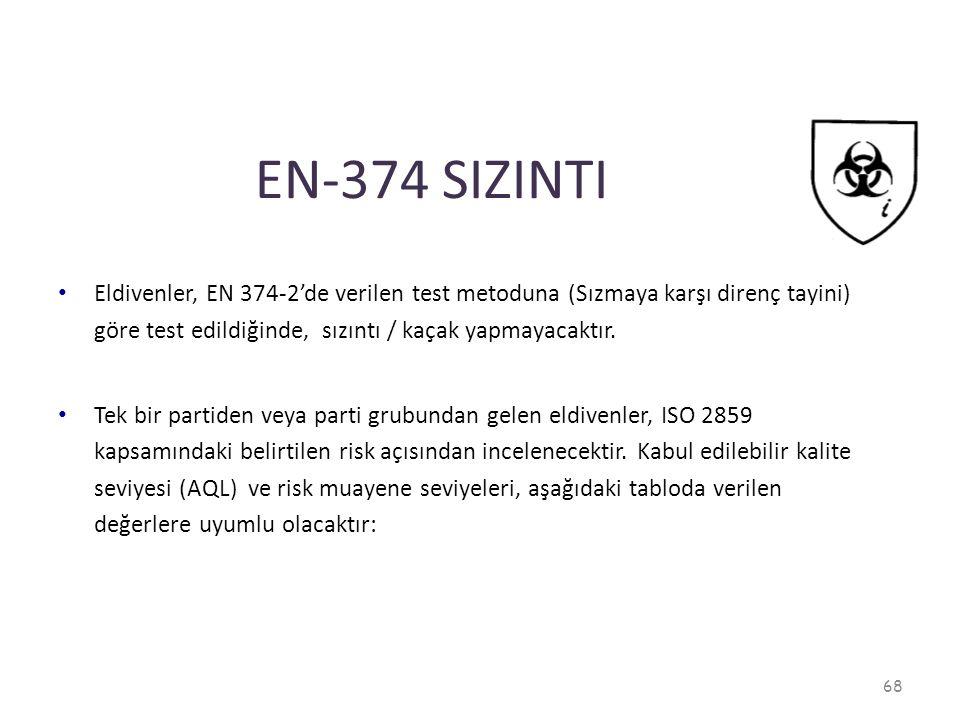 EN-374 SIZINTI Eldivenler, EN 374-2'de verilen test metoduna (Sızmaya karşı direnç tayini) göre test edildiğinde, sızıntı / kaçak yapmayacaktır. Tek b
