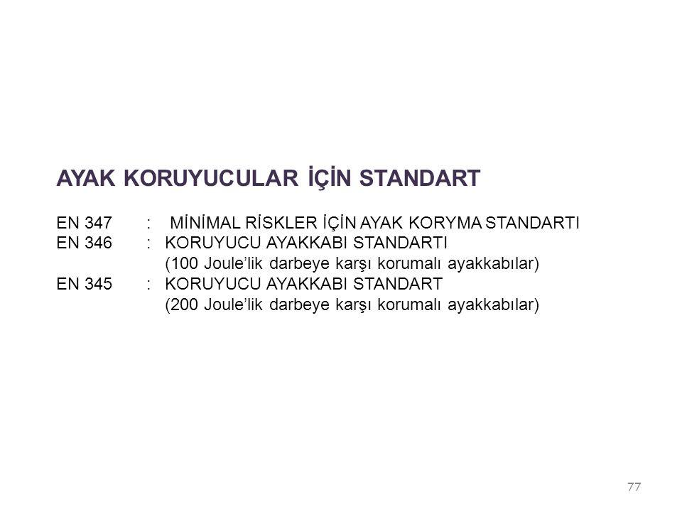 AYAK KORUYUCULAR İÇİN STANDART EN 347 : MİNİMAL RİSKLER İÇİN AYAK KORYMA STANDARTI EN 346 : KORUYUCU AYAKKABI STANDARTI (100 Joule'lik darbeye karşı k