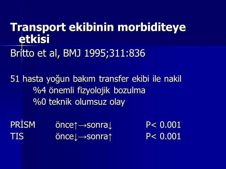Transport ekibinin morbiditeye etkisi Britto et al, BMJ 1995;311:836 51 hasta yoğun bakım transfer ekibi ile nakil %4 önemli fizyolojik bozulma %0 teknik olumsuz olay PRİSM önce ↑→ sonra ↓ P< 0.001 TISönce ↓→ sonra ↑ P< 0.001