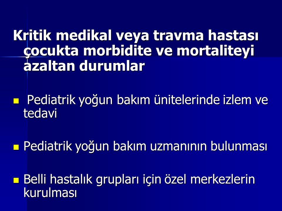 Transport sonrası hasta durumu Stabil% 73.3 Stabil% 73.3 Agonize% 26.3 Agonize% 26.3 Ölü% 0.5 Ölü% 0.5 Türkiye'de hastaneler arası pediatrik transport çalışması Soysal DD, et al.