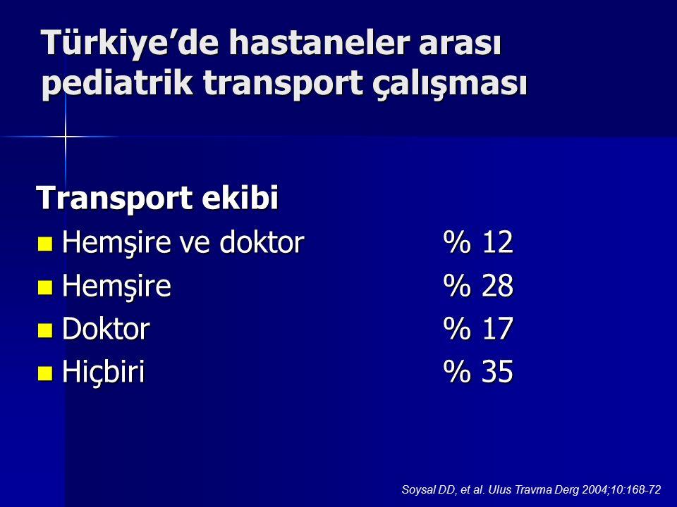 Transport ekibi Hemşire ve doktor% 12 Hemşire ve doktor% 12 Hemşire% 28 Hemşire% 28 Doktor% 17 Doktor% 17 Hiçbiri% 35 Hiçbiri% 35 Soysal DD, et al.