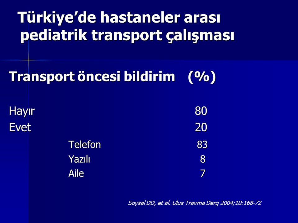 Türkiye'de hastaneler arası pediatrik transport çalışması Türkiye'de hastaneler arası pediatrik transport çalışması Transport öncesi bildirim(%) Hayır 80 Evet 20 Telefon 83 Yazılı 8 Aile 7 Soysal DD, et al.