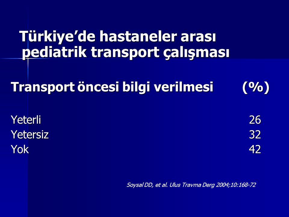 Türkiye'de hastaneler arası pediatrik transport çalışması Türkiye'de hastaneler arası pediatrik transport çalışması Transport öncesi bilgi verilmesi(%) Yeterli 26 Yetersiz 32 Yok 42 Soysal DD, et al.