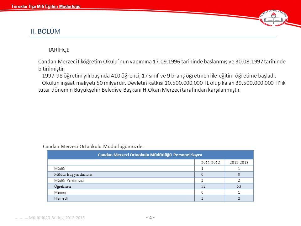 Toroslar İlçe Mili Eğitim Müdürlüğü YÜRÜTÜLEN PROJELER...........