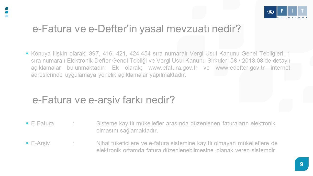 9 e-Fatura ve e-Defter'in yasal mevzuatı nedir.