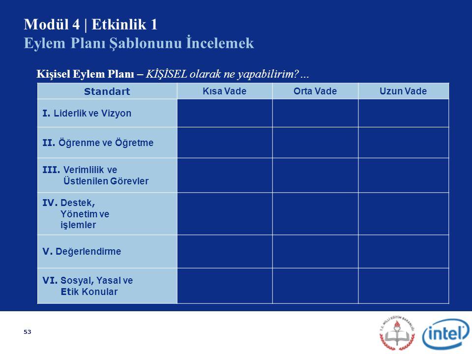 53 Modül 4 | Etkinlik 1 Eylem Planı Şablonunu İncelemek Standart Kısa VadeOrta VadeUzun Vade I.