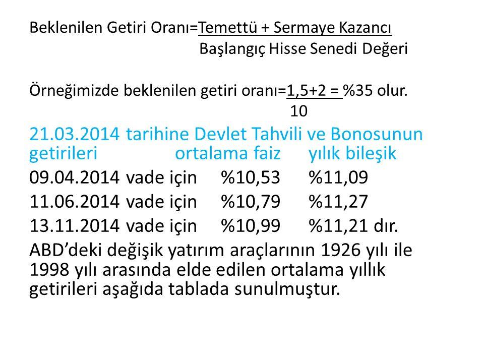 Beklenilen Getiri Oranı=Temettü + Sermaye Kazancı Başlangıç Hisse Senedi Değeri Örneğimizde beklenilen getiri oranı=1,5+2 = %35 olur. 10 21.03.2014 ta