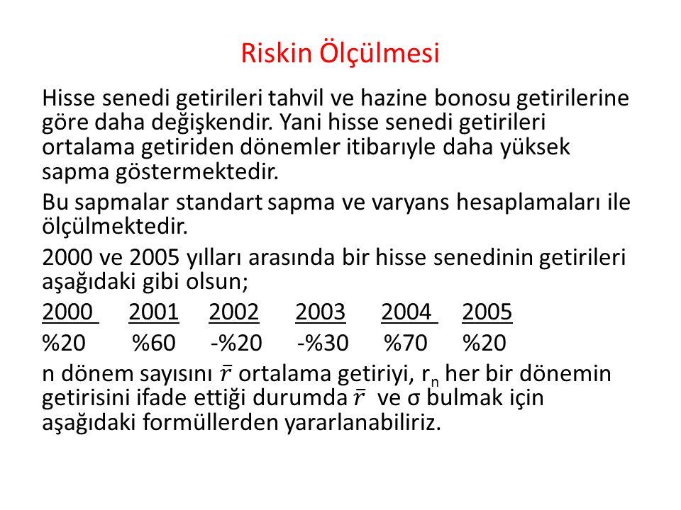 Riskin Ölçülmesi