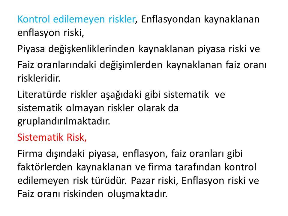 Kontrol edilemeyen riskler, Enflasyondan kaynaklanan enflasyon riski, Piyasa değişkenliklerinden kaynaklanan piyasa riski ve Faiz oranlarındaki değişi