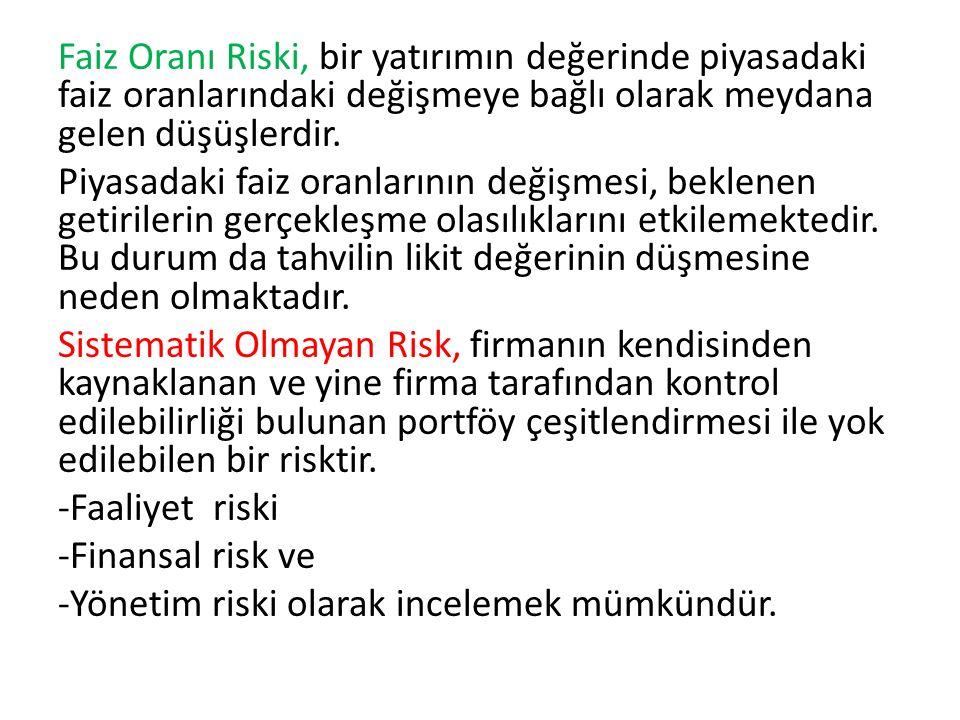 Faiz Oranı Riski, bir yatırımın değerinde piyasadaki faiz oranlarındaki değişmeye bağlı olarak meydana gelen düşüşlerdir. Piyasadaki faiz oranlarının