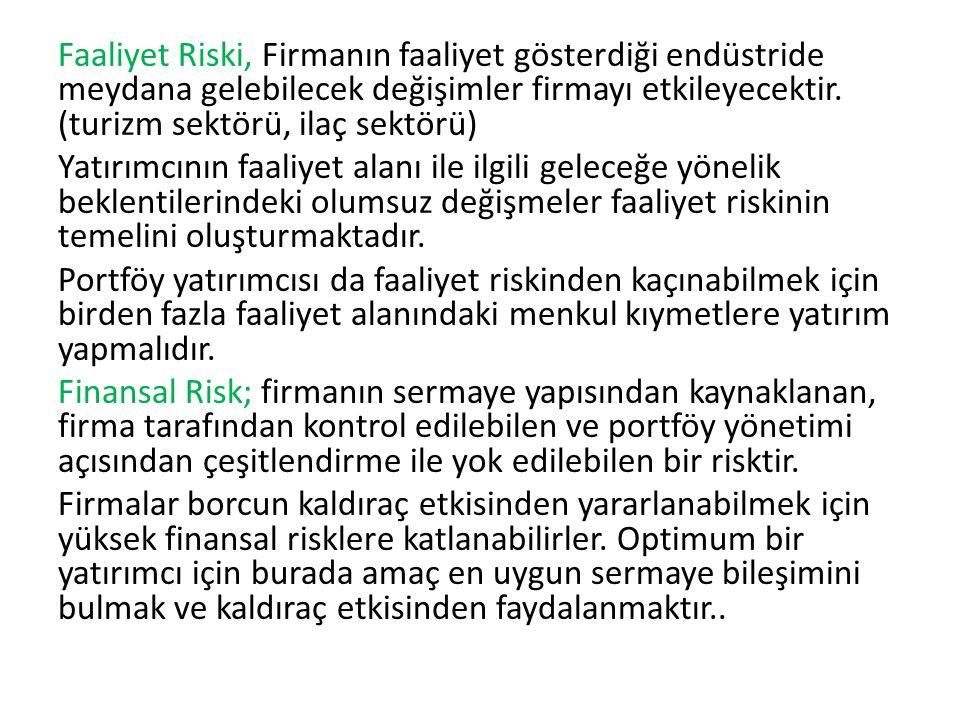 Portföy yatırımcısı açısından değerlendirildiğinde, finansal risk de çeşitlendirilerek ortadan kaldırılabilir.