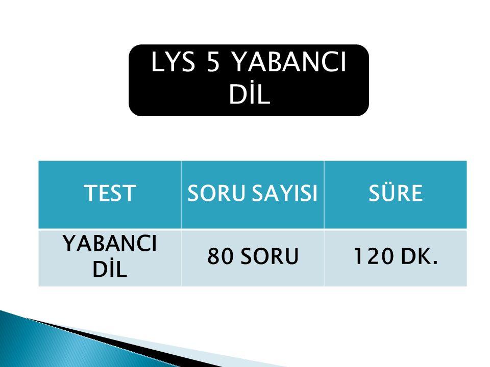 LYS 5 YABANCI DİL TESTSORU SAYISISÜRE YABANCI DİL 80 SORU120 DK.