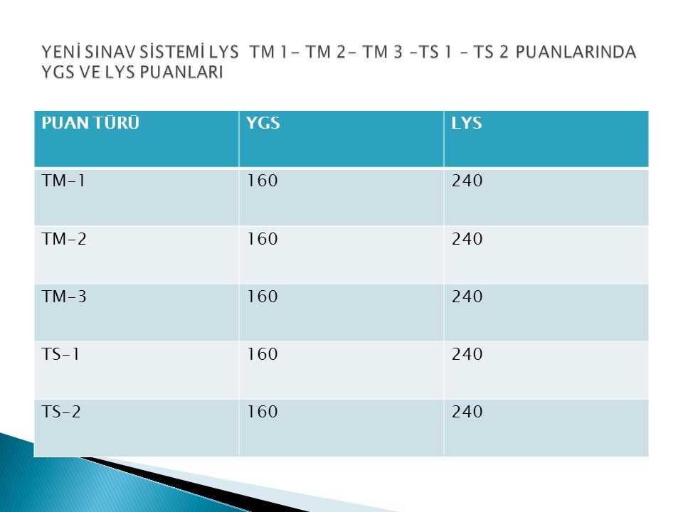 PUAN TÜRÜYGSLYS TM-1160240 TM-2160240 TM-3160240 TS-1160240 TS-2160240