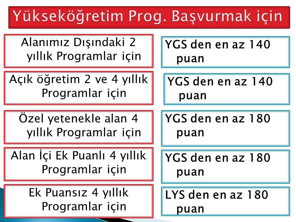 YGS den en az 140 puan Alanımız Dışındaki 2 yıllık Programlar için Açık öğretim 2 ve 4 yıllık Programlar için Özel yetenekle alan 4 yıllık Programlar için Alan İçi Ek Puanlı 4 yıllık Programlar için Ek Puansız 4 yıllık Programlar için YGS den en az 140 puan YGS den en az 180 puan LYS den en az 180 puan