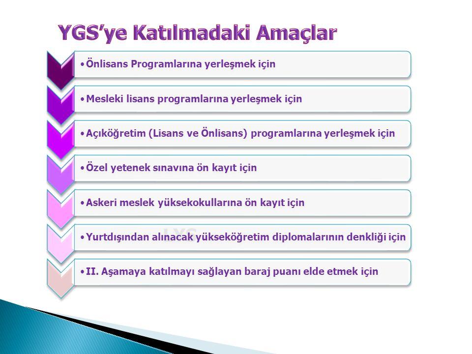 LYS Önlisans Programlarına yerleşmek içinMesleki lisans programlarına yerleşmek içinAçıköğretim (Lisans ve Önlisans) programlarına yerleşmek içinÖzel