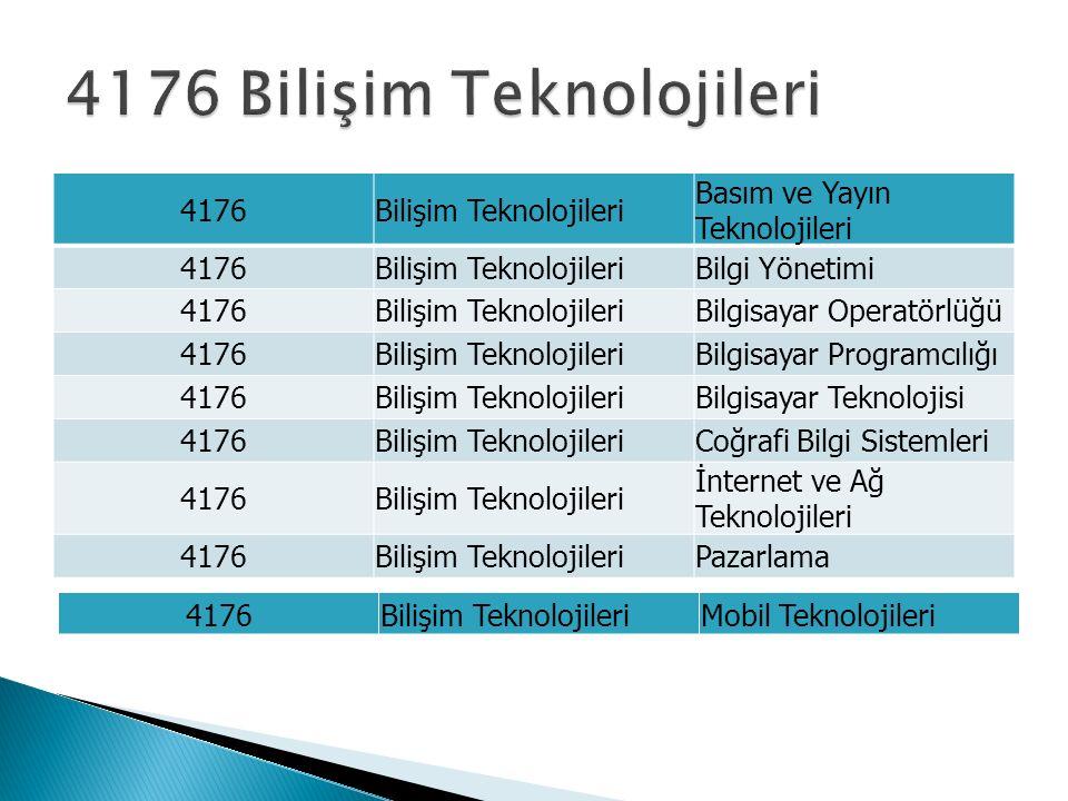 4176Bilişim Teknolojileri Basım ve Yayın Teknolojileri 4176Bilişim TeknolojileriBilgi Yönetimi 4176Bilişim TeknolojileriBilgisayar Operatörlüğü 4176Bilişim TeknolojileriBilgisayar Programcılığı 4176Bilişim TeknolojileriBilgisayar Teknolojisi 4176Bilişim TeknolojileriCoğrafi Bilgi Sistemleri 4176Bilişim Teknolojileri İnternet ve Ağ Teknolojileri 4176Bilişim TeknolojileriPazarlama 4176Bilişim TeknolojileriMobil Teknolojileri