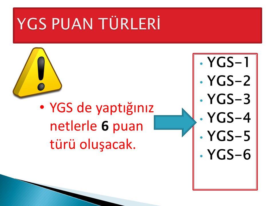 YGS-1 YGS-2 YGS-3 YGS-4 YGS-5 YGS-6 YGS de yaptığınız netlerle 6 puan türü oluşacak.