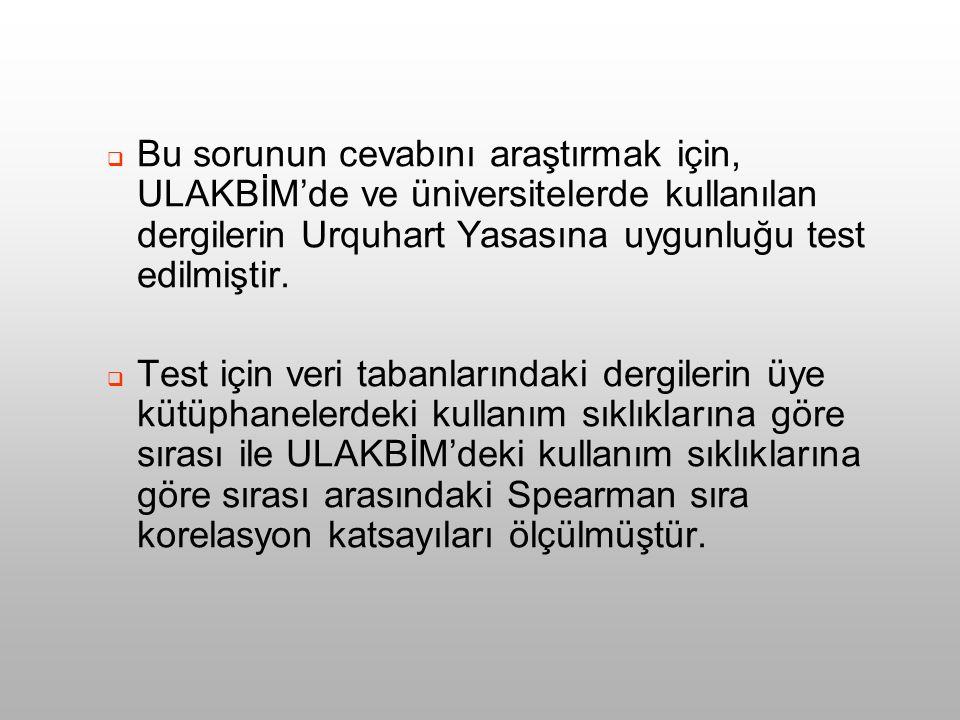  Bu sorunun cevabını araştırmak için, ULAKBİM'de ve üniversitelerde kullanılan dergilerin Urquhart Yasasına uygunluğu test edilmiştir.