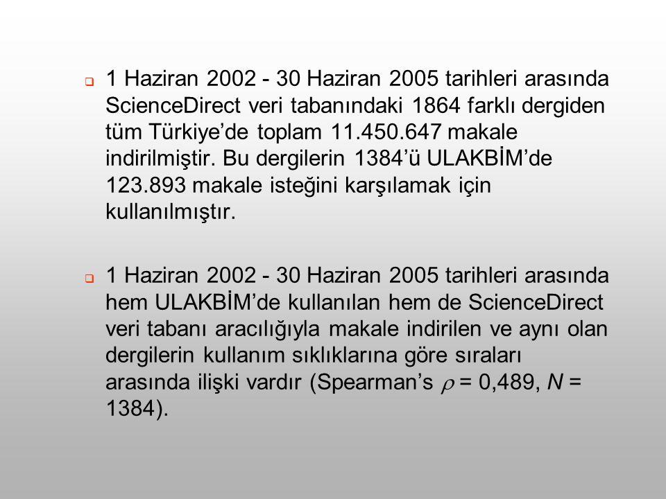  1 Haziran 2002 - 30 Haziran 2005 tarihleri arasında ScienceDirect veri tabanındaki 1864 farklı dergiden tüm Türkiye'de toplam 11.450.647 makale indirilmiştir.