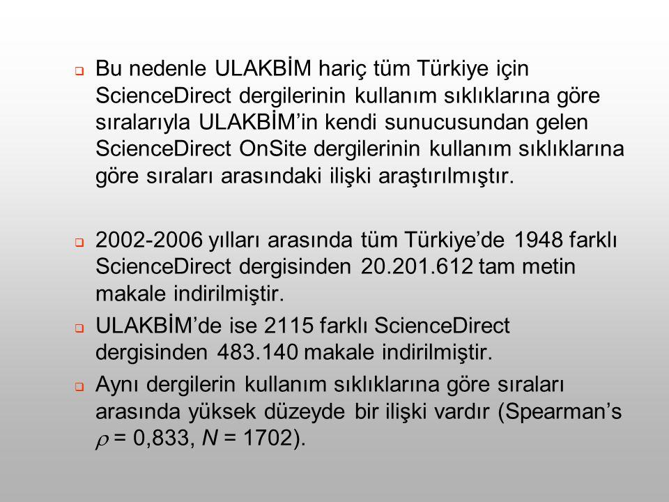 Bu nedenle ULAKBİM hariç tüm Türkiye için ScienceDirect dergilerinin kullanım sıklıklarına göre sıralarıyla ULAKBİM'in kendi sunucusundan gelen ScienceDirect OnSite dergilerinin kullanım sıklıklarına göre sıraları arasındaki ilişki araştırılmıştır.