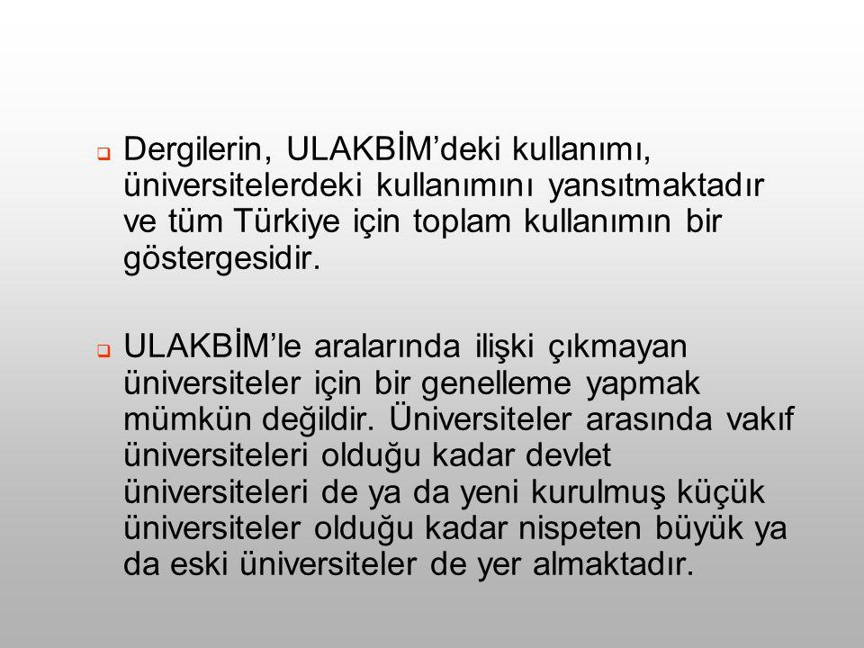  Dergilerin, ULAKBİM'deki kullanımı, üniversitelerdeki kullanımını yansıtmaktadır ve tüm Türkiye için toplam kullanımın bir göstergesidir.