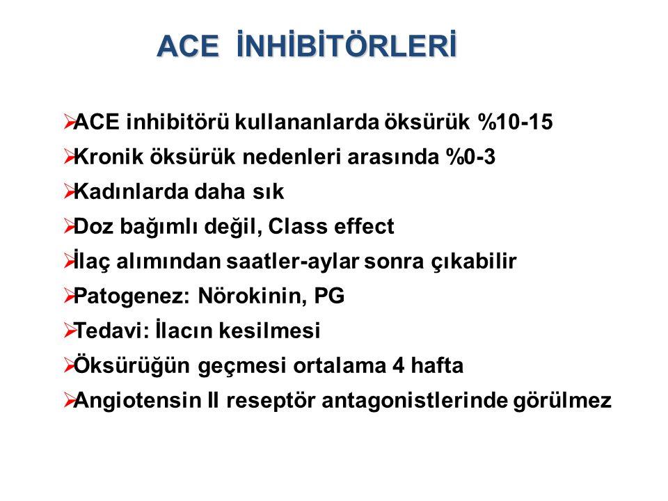 ACE İNHİBİTÖRLERİ  ACE inhibitörü kullananlarda öksürük %10-15  Kronik öksürük nedenleri arasında %0-3  Kadınlarda daha sık  Doz bağımlı değil, Cl