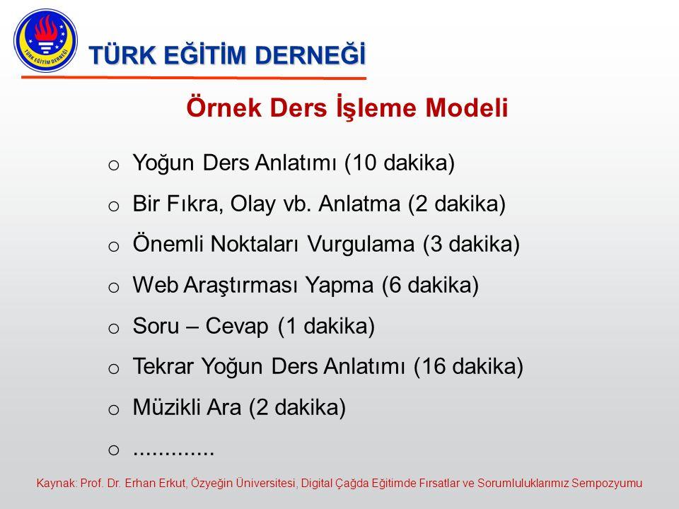 Kaynak: Prof. Dr. Erhan Erkut, Özyeğin Üniversitesi, Digital Çağda Eğitimde Fırsatlar ve Sorumluluklarımız Sempozyumu Örnek Ders İşleme Modeli o Yoğun