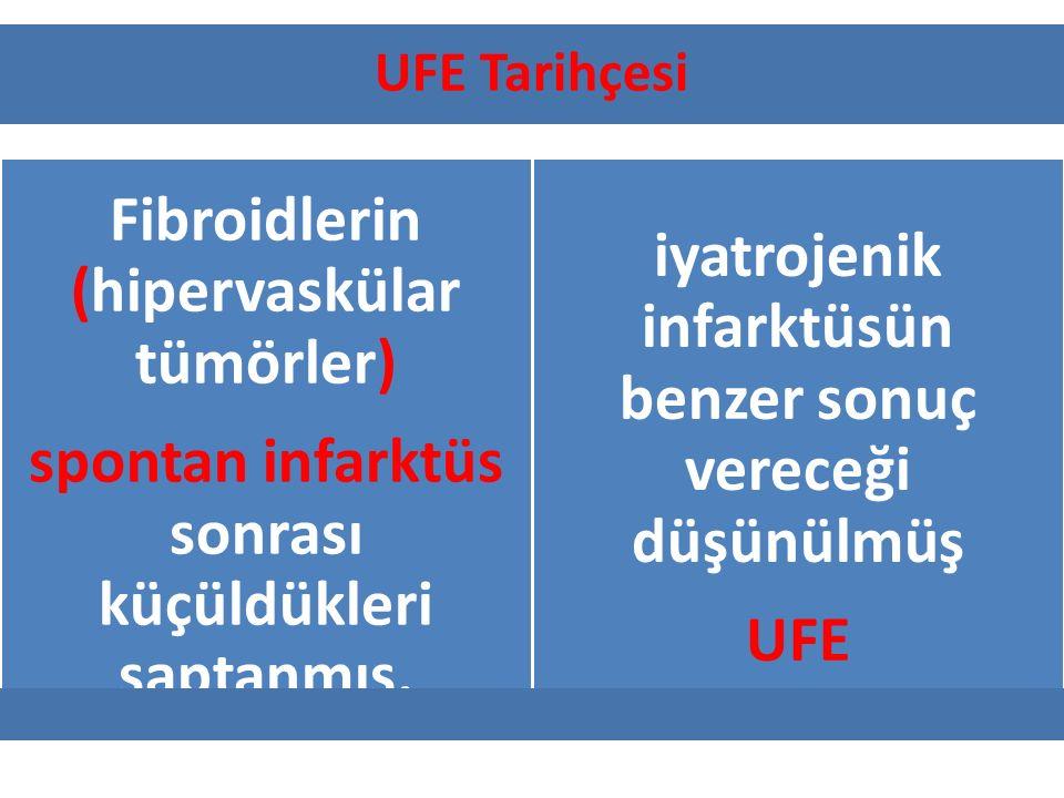 UFE Tarihçesi Fibroidlerin (hipervaskülar tümörler) spontan infarktüs sonrası küçüldükleri saptanmış. iyatrojenik infarktüsün benzer sonuç vereceği dü