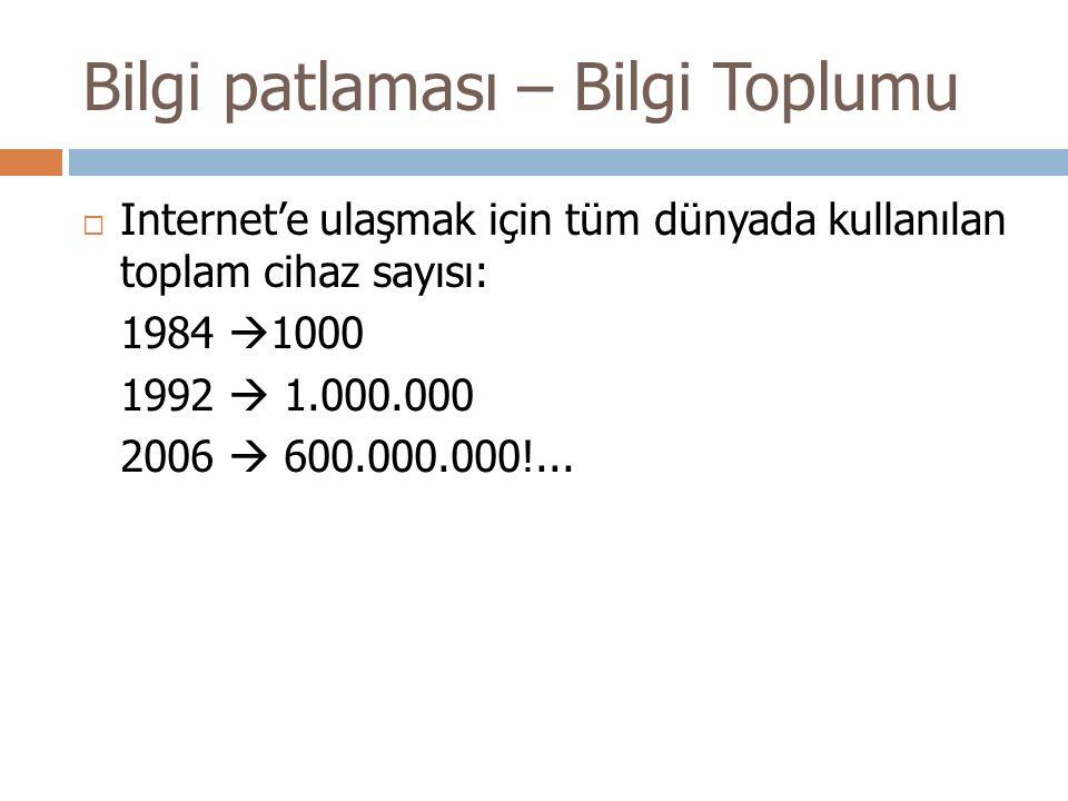 Bilgi patlaması – Bilgi Toplumu  Internet'e ulaşmak için tüm dünyada kullanılan toplam cihaz sayısı: 1984  1000 1992  1.000.000 2006  600.000.000!