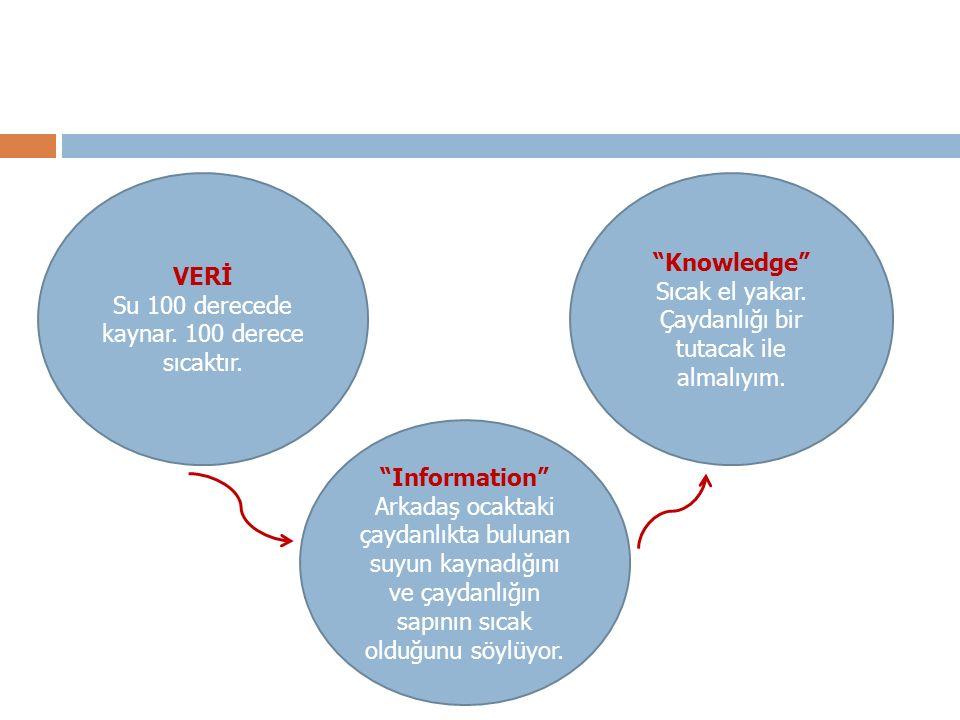  Yordamak:  Bilinen ya da gözlenen durumlardan yola çıkarak bilinmeyen ya da gözlenmeyen durumlar hakkında kestirimde bulunmak anlamına gelir.