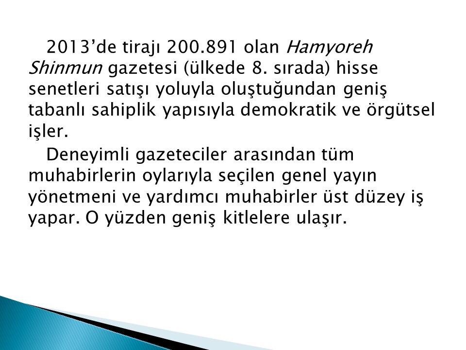 2013'de tirajı 200.891 olan Hamyoreh Shinmun gazetesi (ülkede 8. sırada) hisse senetleri satışı yoluyla oluştuğundan geniş tabanlı sahiplik yapısıyla