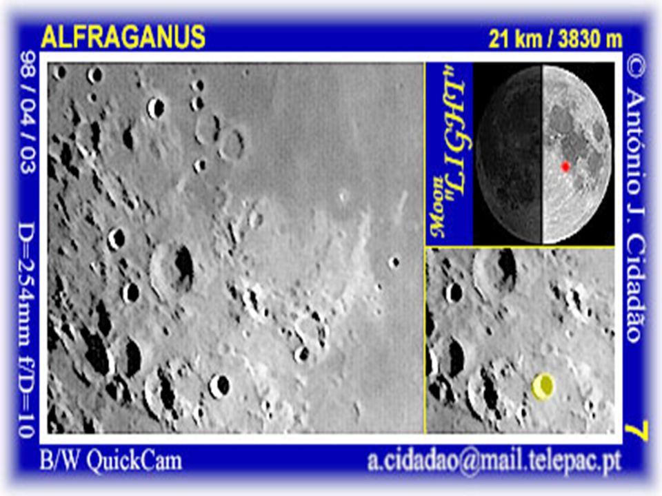  Fergani'nin astronomi ile ilgili eserlerinden altısı günümüze kadar ulaşabilmiştir.