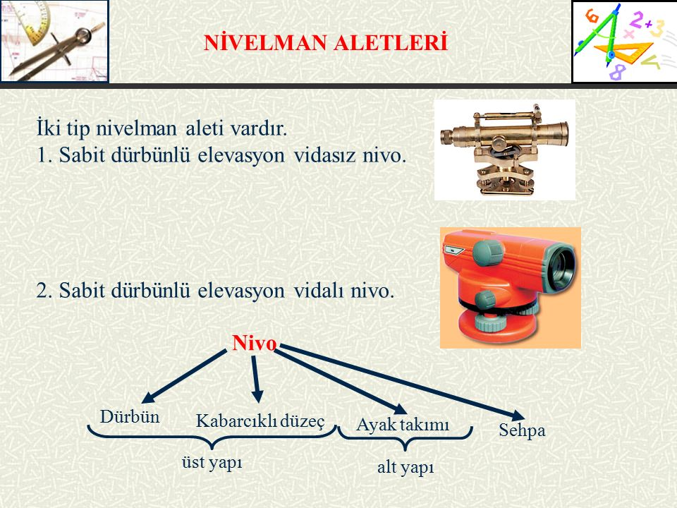 NİVELMAN ALETLERİ İki tip nivelman aleti vardır. 1. Sabit dürbünlü elevasyon vidasız nivo. 2. Sabit dürbünlü elevasyon vidalı nivo. Nivo Dürbün Kabarc