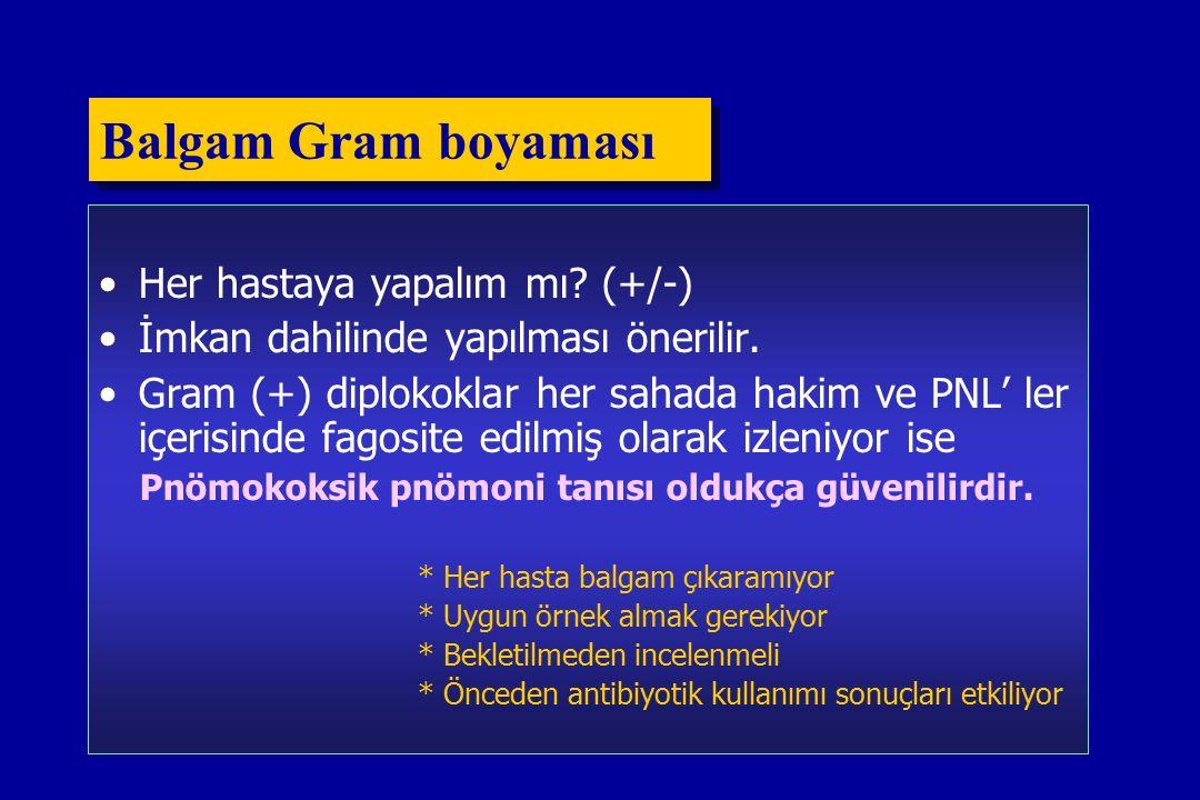 Balgam Gram boyaması Her hastaya yapalım mı.(+/-) İmkan dahilinde yapılması önerilir.