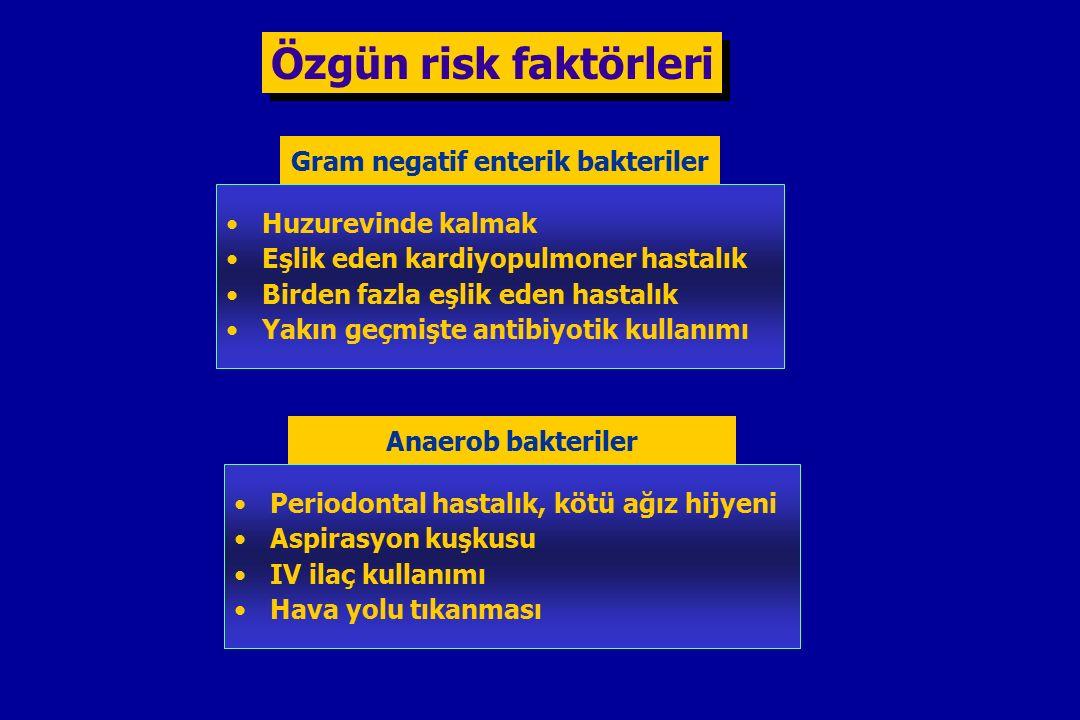 Gram negatif enterik bakteriler Huzurevinde kalmak Eşlik eden kardiyopulmoner hastalık Birden fazla eşlik eden hastalık Yakın geçmişte antibiyotik kullanımı Özgün risk faktörleri Anaerob bakteriler Periodontal hastalık, kötü ağız hijyeni Aspirasyon kuşkusu IV ilaç kullanımı Hava yolu tıkanması