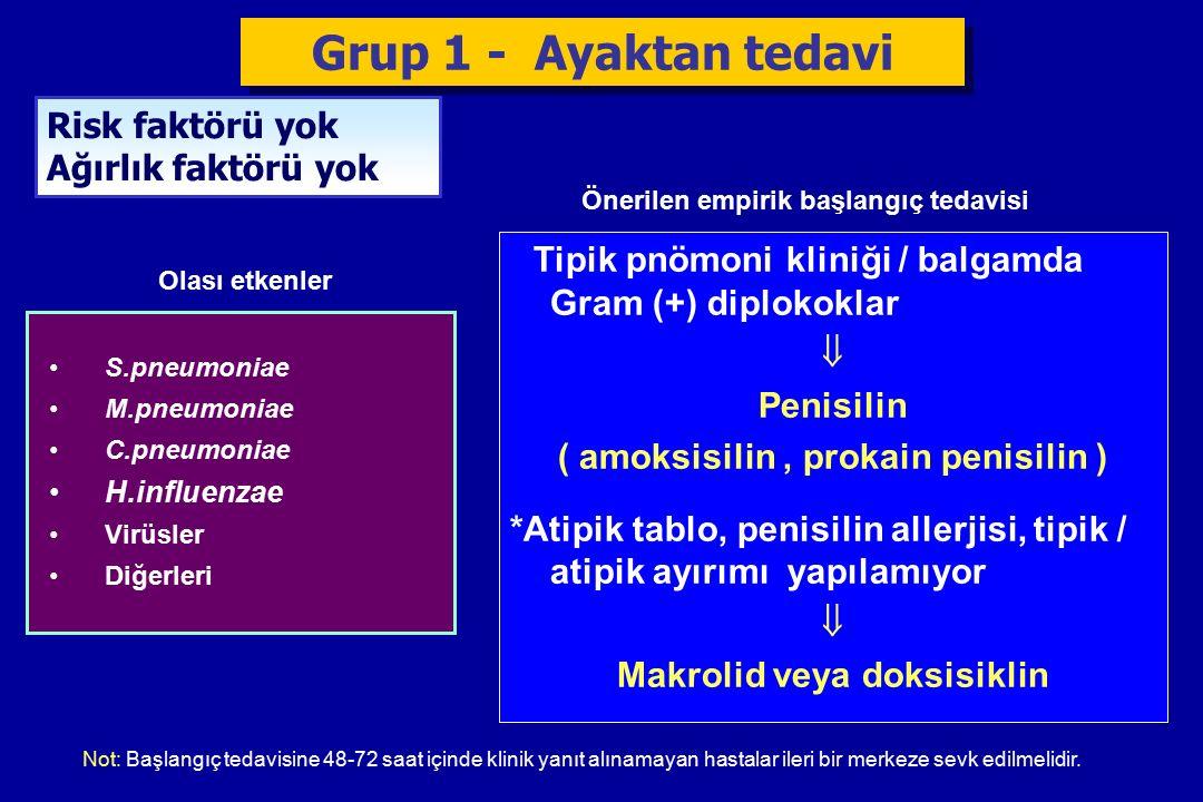 Grup 1 - Ayaktan tedavi * Tipik pnömoni kliniği / balgamda Gram (+) diplokoklar  Penisilin ( amoksisilin, prokain penisilin ) *Atipik tablo, penisilin allerjisi, tipik / atipik ayırımı yapılamıyor  Makrolid veya doksisiklin S.pneumoniae M.pneumoniae C.pneumoniae H.influenzae Virüsler Diğerleri Not: Başlangıç tedavisine 48-72 saat içinde klinik yanıt alınamayan hastalar ileri bir merkeze sevk edilmelidir.
