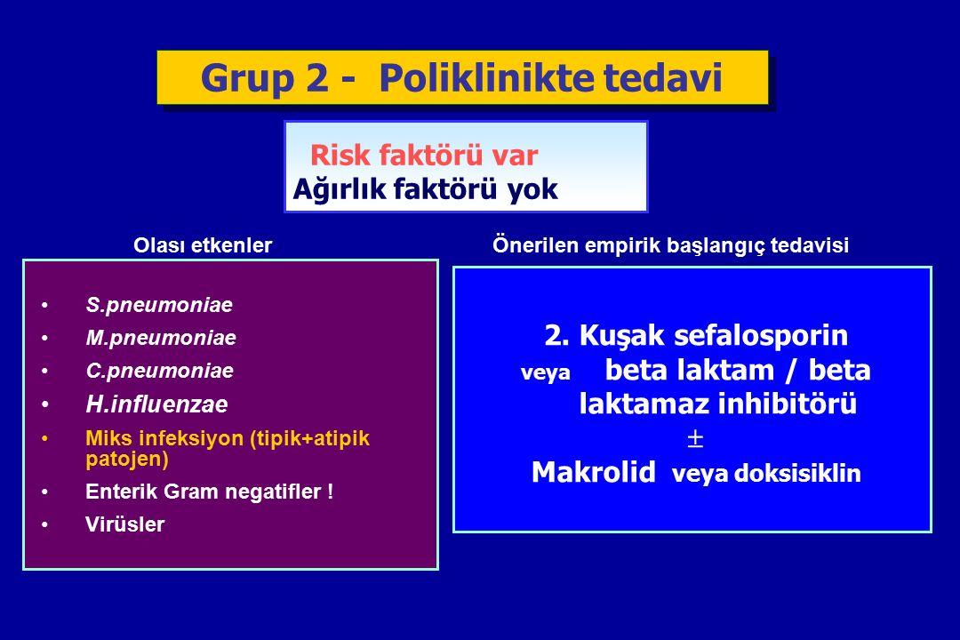 Grup 2 - Poliklinikte tedavi S.pneumoniae M.pneumoniae C.pneumoniae H.influenzae Miks infeksiyon (tipik+atipik patojen) Enterik Gram negatifler .
