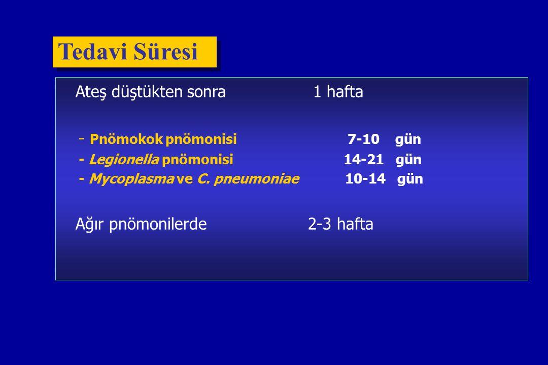 Tedavi Süresi Ateş düştükten sonra 1 hafta - Pnömokok pnömonisi 7-10 gün - Legionella pnömonisi 14-21 gün - Mycoplasma ve C.