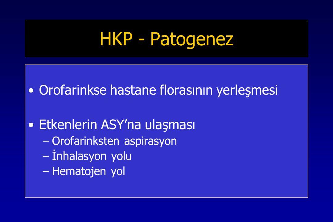 HKP - Patogenez Orofarinkse hastane florasının yerleşmesi Etkenlerin ASY'na ulaşması –Orofarinksten aspirasyon –İnhalasyon yolu –Hematojen yol