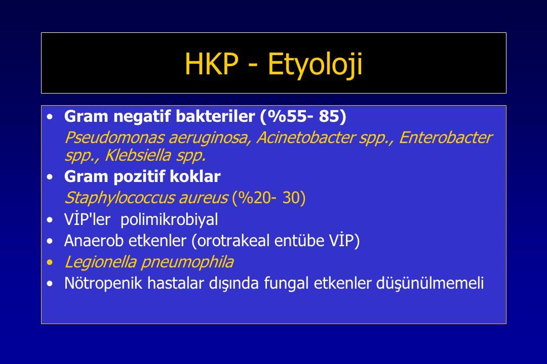 HKP - Etyoloji Gram negatif bakteriler (%55- 85) Pseudomonas aeruginosa, Acinetobacter spp., Enterobacter spp., Klebsiella spp.