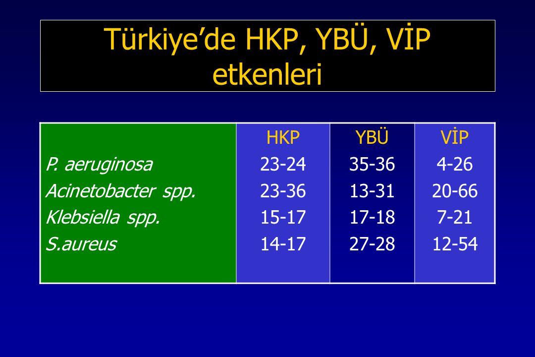 Türkiye'de HKP, YBÜ, VİP etkenleri P.aeruginosa Acinetobacter spp.