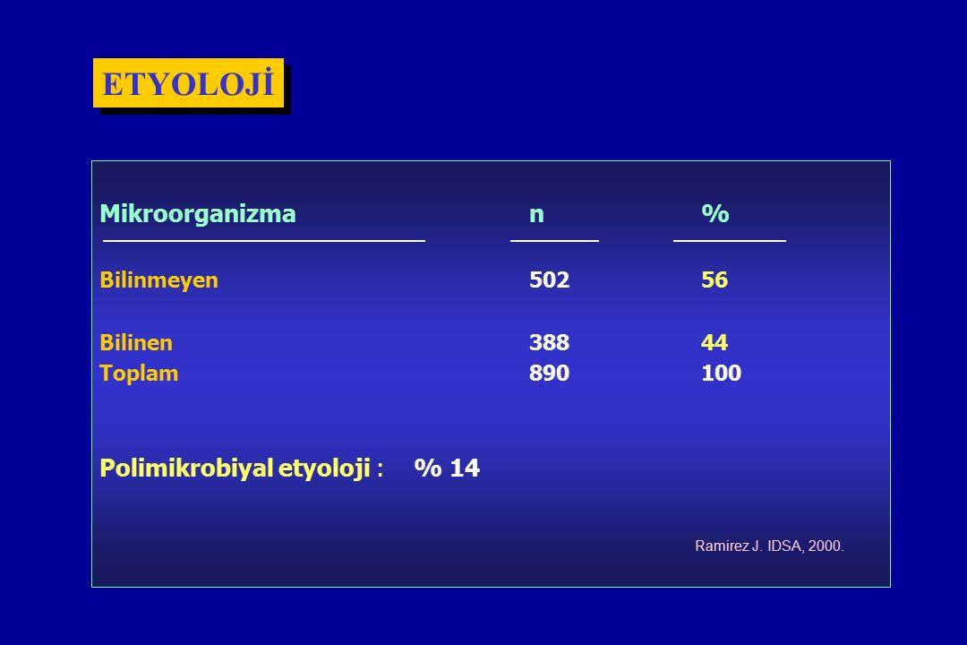 Mikroorganizman% Bilinmeyen50256 Bilinen38844 Toplam890100 Polimikrobiyal etyoloji : % 14 ETYOLOJİ Ramirez J.